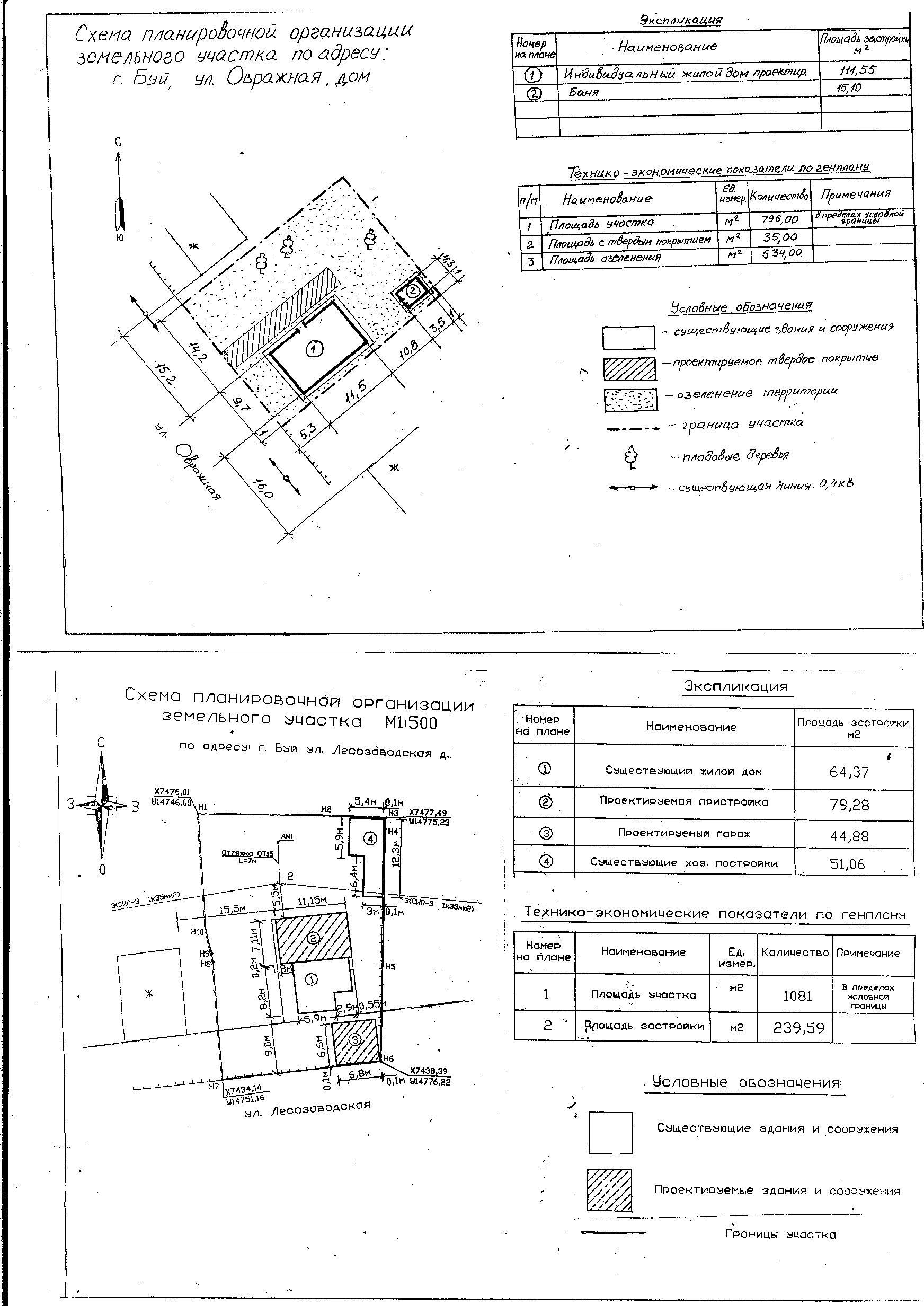 раздел 2 схема планировочной организации земельного участка знаю, насколько